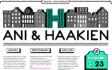 Hostel Ani & Haakien